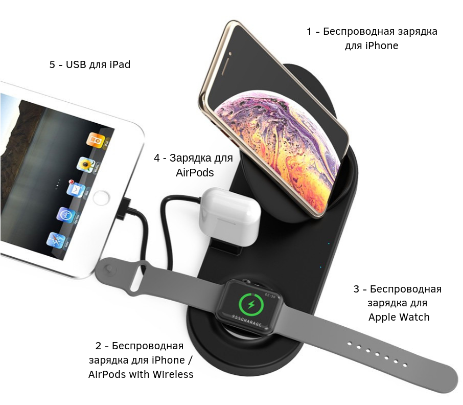 Док-станция STR 5 in 1 Wireless Charging Station for iPhone / Apple Watch / AirPods